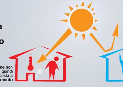 riflettanza_solare